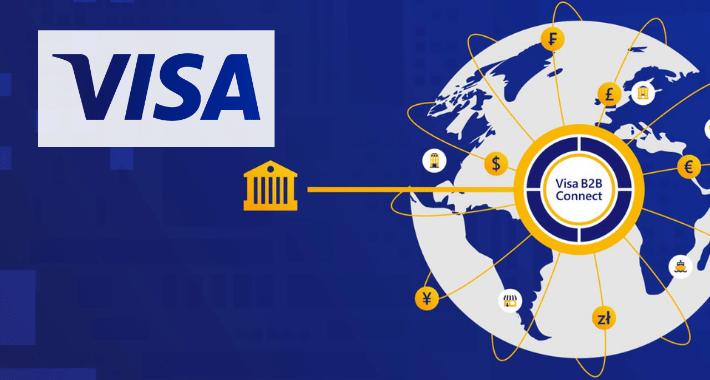 Visa B2B Connect: la solución ideal para transacciones internacionales