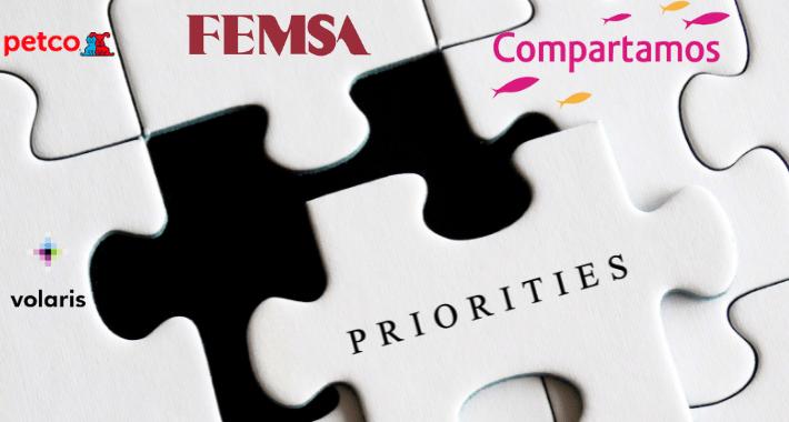 ¿Cuáles son las prioridades de tus clientes?