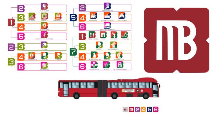 metrobus-cdmx-diseno-funcionalidad